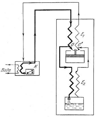 Схема машины Клода. Газ