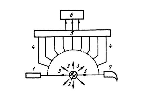 Схема лазерной