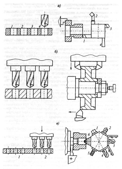 Структура технологических