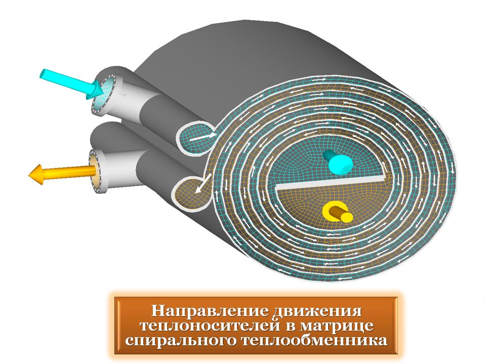 Рассчет спирального теплообменника теплообменники бытовых котлов химическая промывка