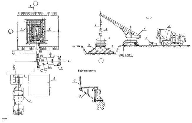 Схема производства бетонных