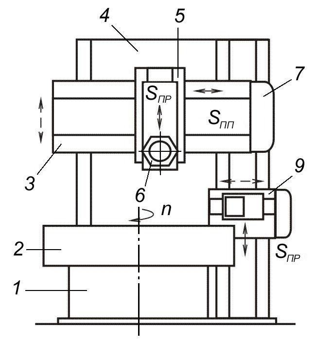 Схема обработки детали