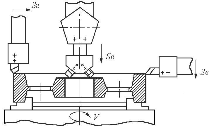 Рисунок 6 - Схема обработки