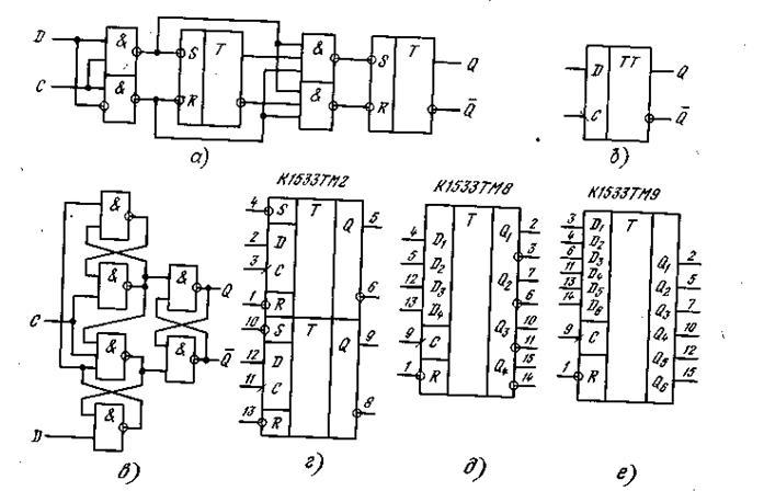Рисунок 4 – D – триггеры: а,