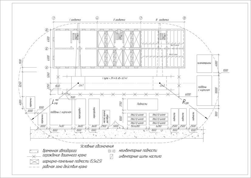 и масс таблица строповок грузов схемы