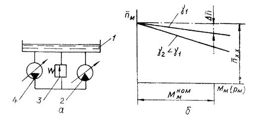 Схема передачи с объемным