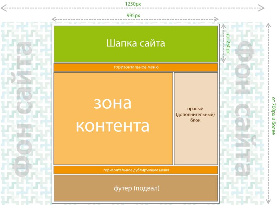 Как сделать дизайна на сайте