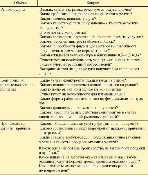 Источник. Завьялов П.