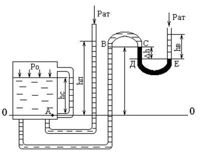Рисунок 5 – Схема измерения