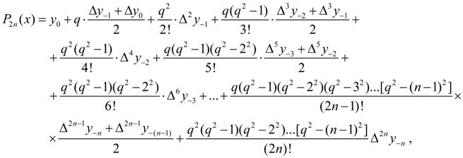 Метод Гаусса Программа Паскаль
