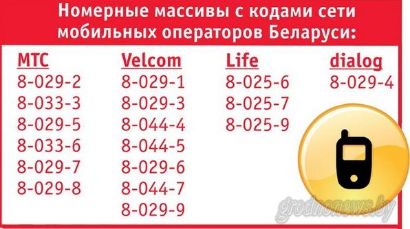 Код на мобильных номерах