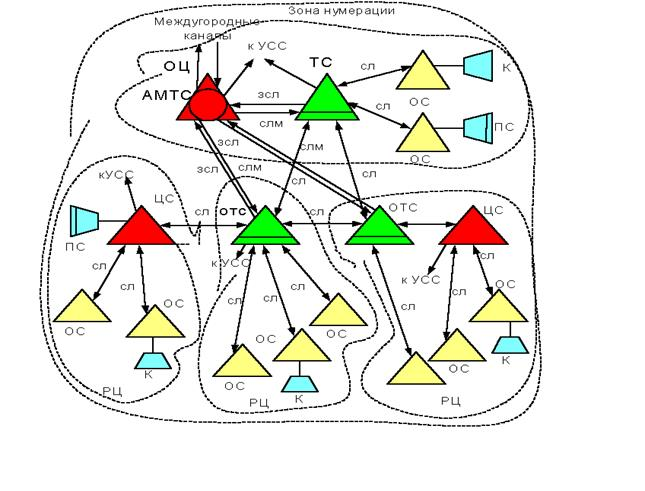 На рисунке 3. приведена схема