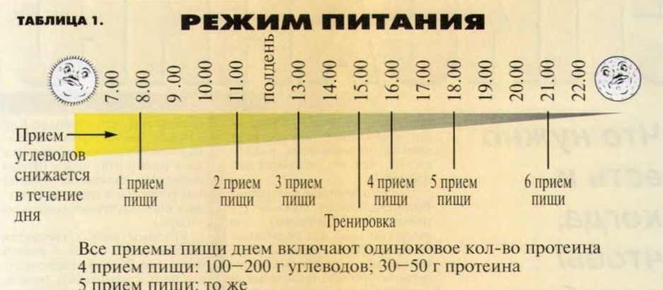 http://ok-t.ru/mydocxru/baza5/9562213202.files/image003.jpg
