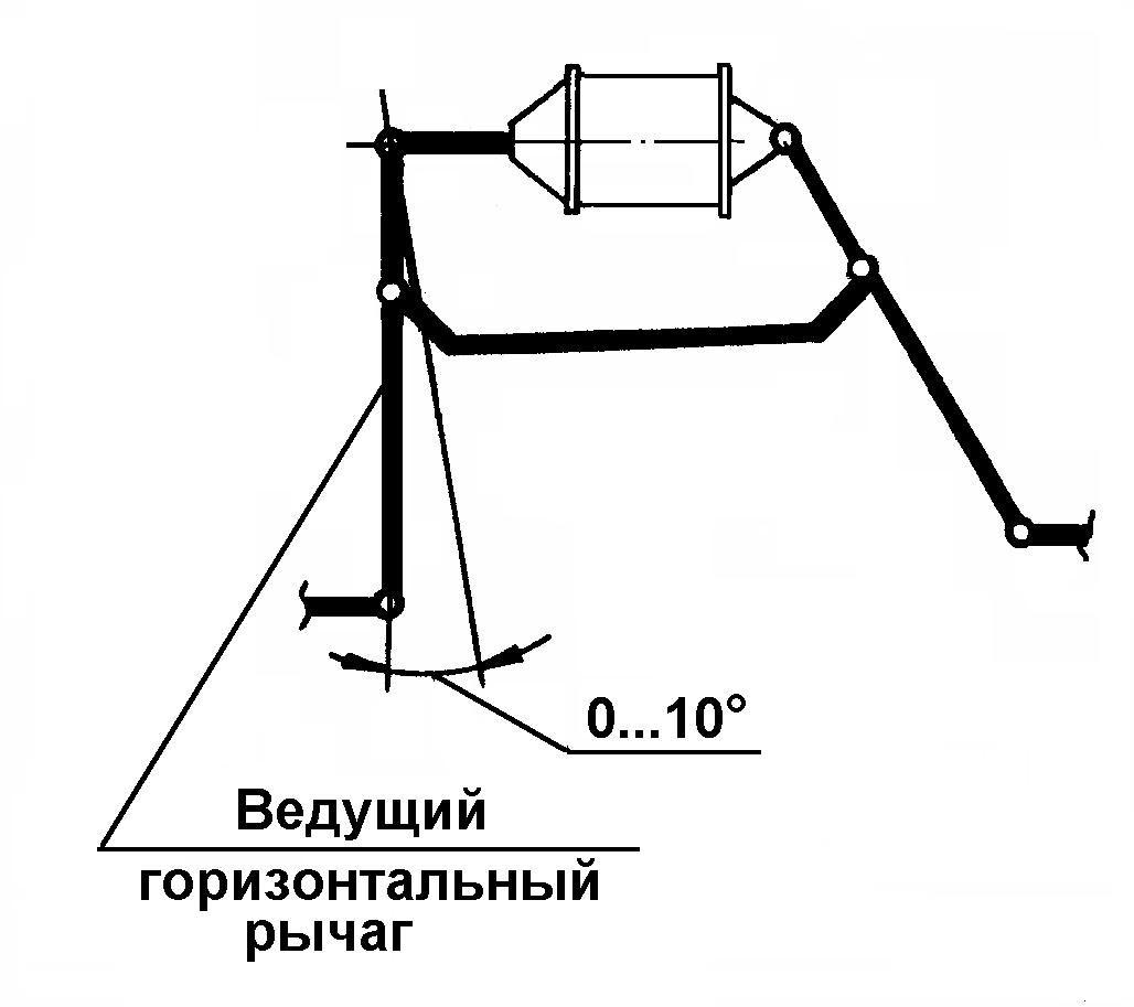 принципиальная схема тормозной системы грузового вагона