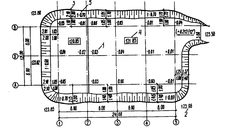 Схема высотной съемки