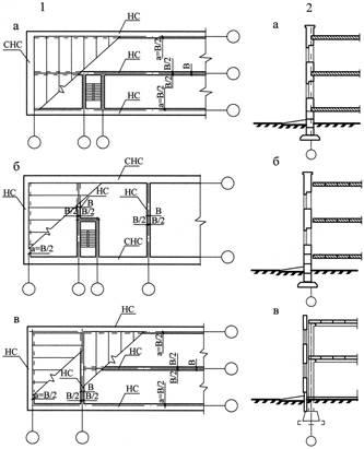 Конструктивные схемы зданий: а