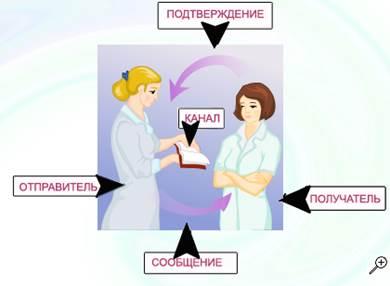 Трихомониаз у женщин симптомы и лечение профилактика