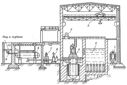 схема первого контура АЭС:
