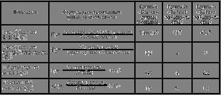 система диагностики банкротства бивера