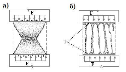 Бетон призменная прочность купить глубинный вибратор для бетона спб