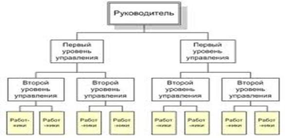 таблицы, графики, схемы,