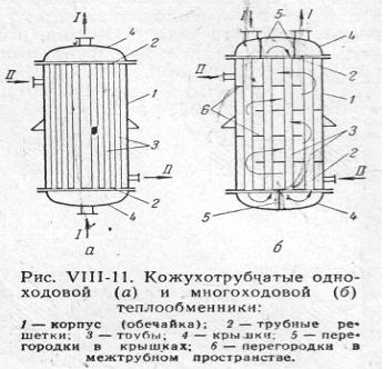 Теплообменник корпус основной теплообменник xg 14h 1 70