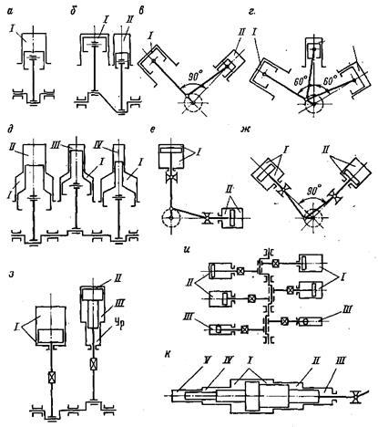 Схемы поршневых компрессоров: