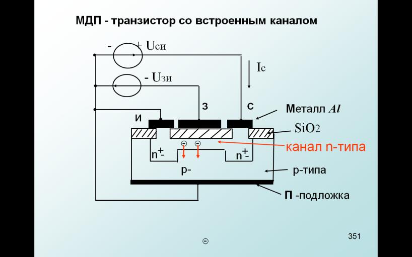 Полевой транзистор с