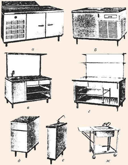 Рисунок 4 - Секционное