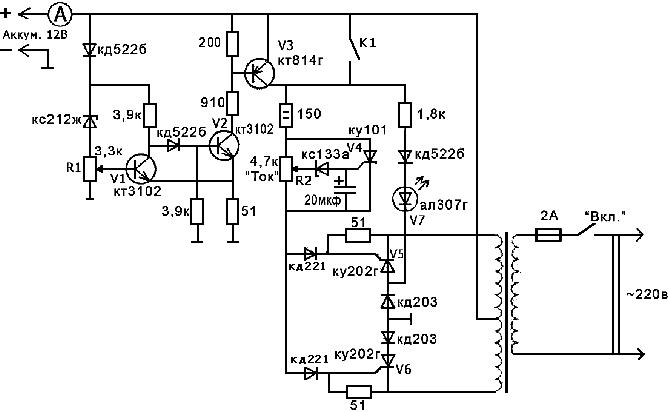 полупроводниковых приборов