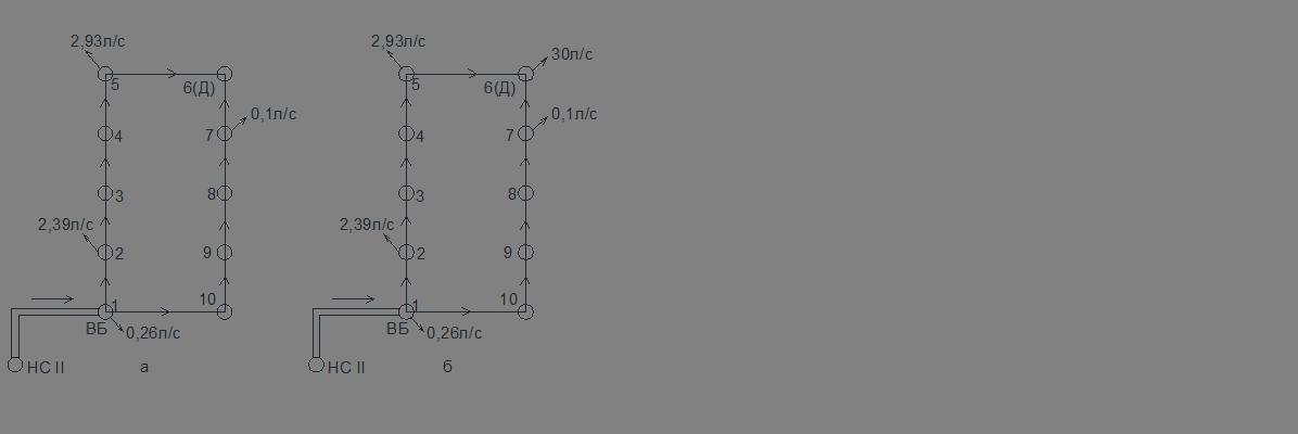 Расчетная схема отбора воды