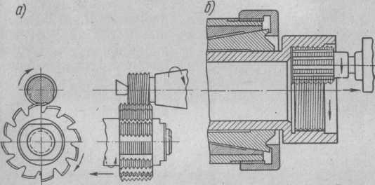 Схемы фрезерования резьбы