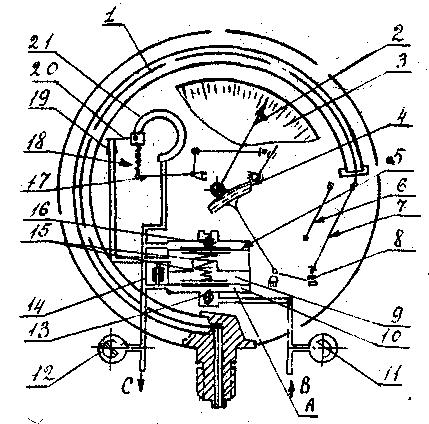 Принципиальная схема манометра