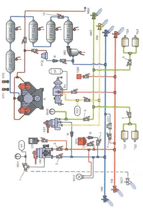 схемы тепловоза 2М62У