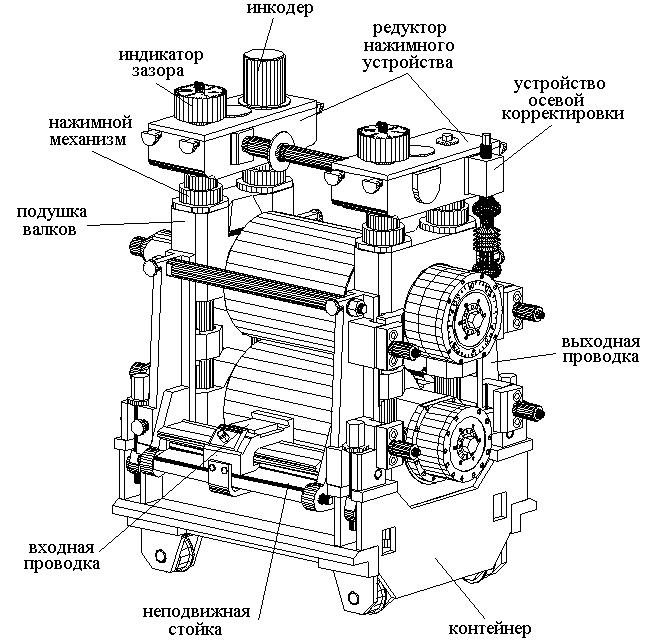 Рисунок 1.4 – Кинематическая