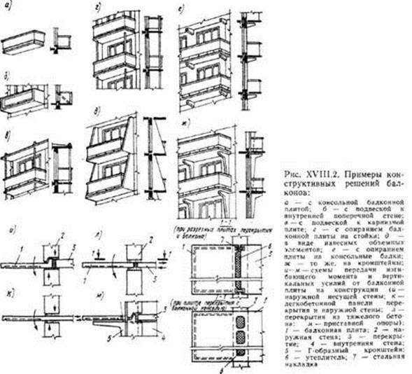 Балконы, лоджии, эркеры, веранды (террасы)..