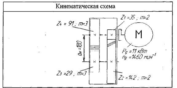 схема мотор-редуктора