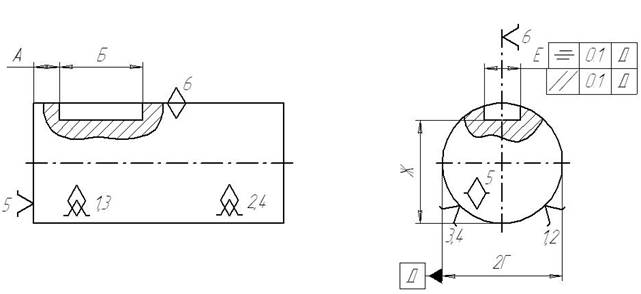Рисунок 5.3 Схема базирования