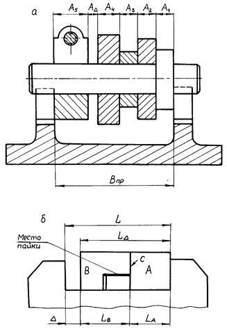Схемы размерных цепей