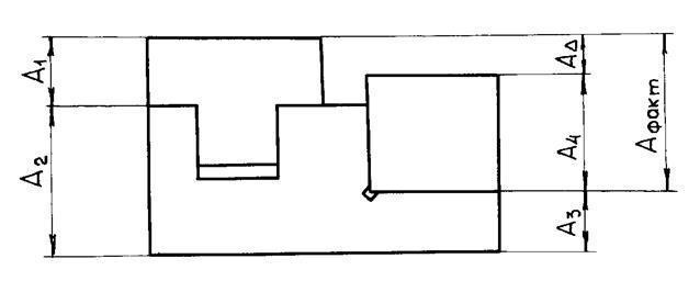 Схема размерной цепи узла