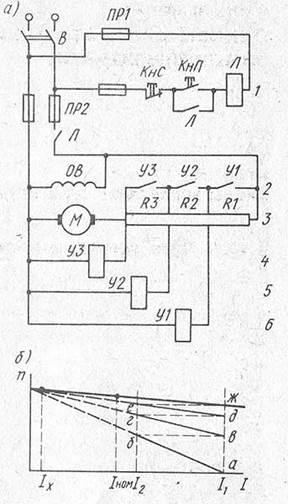 Схема пуска (а) и пусковая