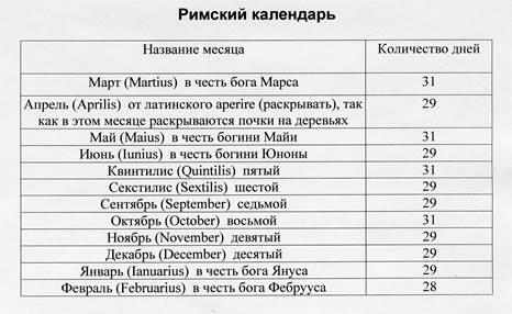 Римский календарь и праздники