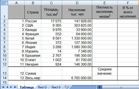 Диаметры и таблицы арматуры