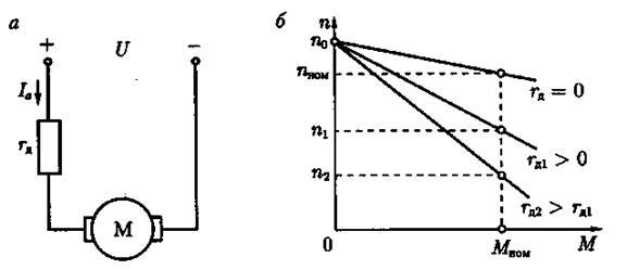 Схема включения (а)и