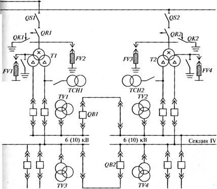 Схема ГПП напряжением
