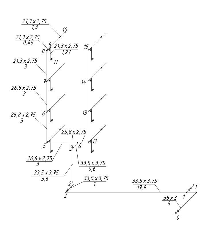 Расчетная схема внутридомовых