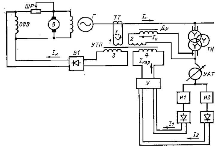 Назначение и схемы устройств