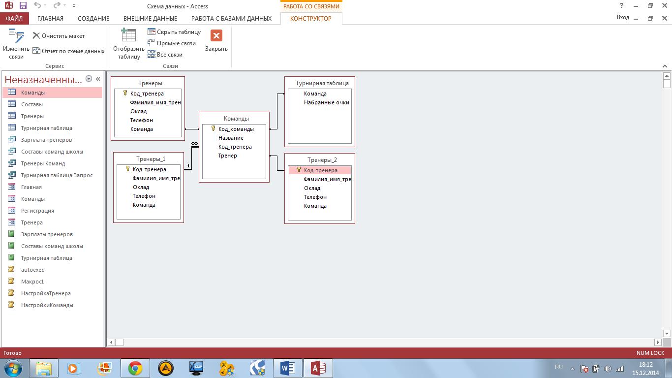 Схема базы данных контакты