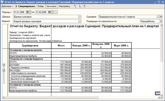 Как сделать отчет о доходах и расходах