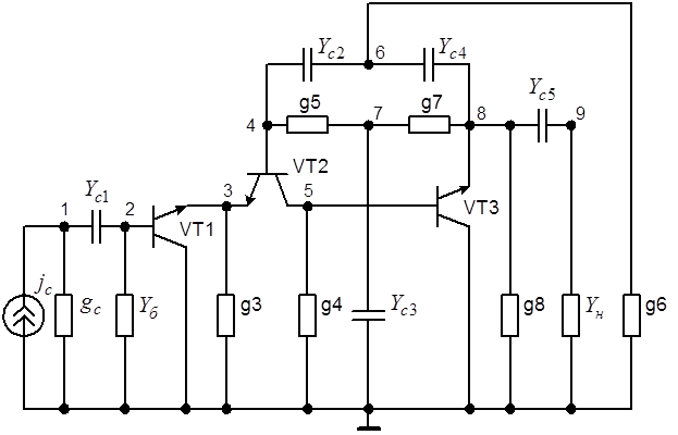 Операторная схема замещения